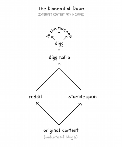 how-internet-content-works-1